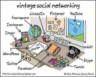 Gestiónn Redes Sociales